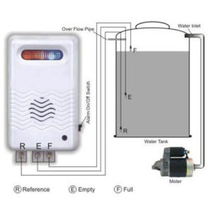 Water Tank Overflow Alarm | Water Tank Overflow Alarm Bay Area